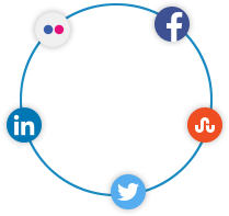 Chat and Social Networking